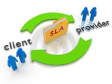 SSLPrivateProxy.com Service Level Agreement (SLA)
