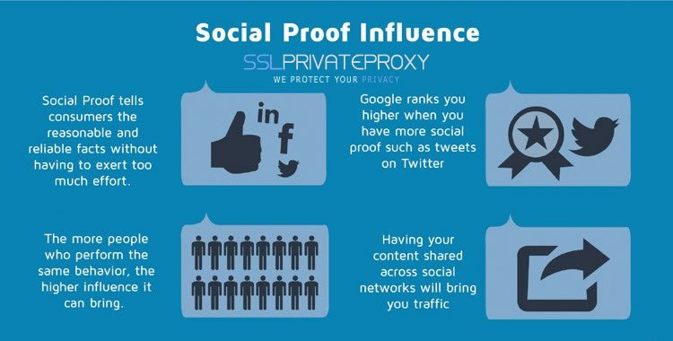 social proof influence using private proxies