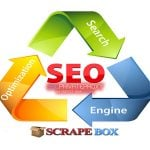 SEO strategy with scrapebox private proxies