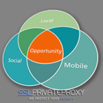 buy-proxies-for-social-mobile-local-marketing